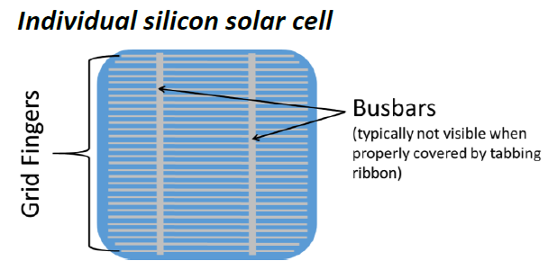 Individual Silicon solar Cell - How to inspect visually  a solar PV panel?