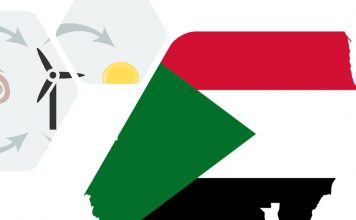 What are the key elements to consider when planning for Sudan's Wind Power adoption?